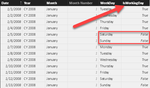 Counting working days in DAX - SQLBI